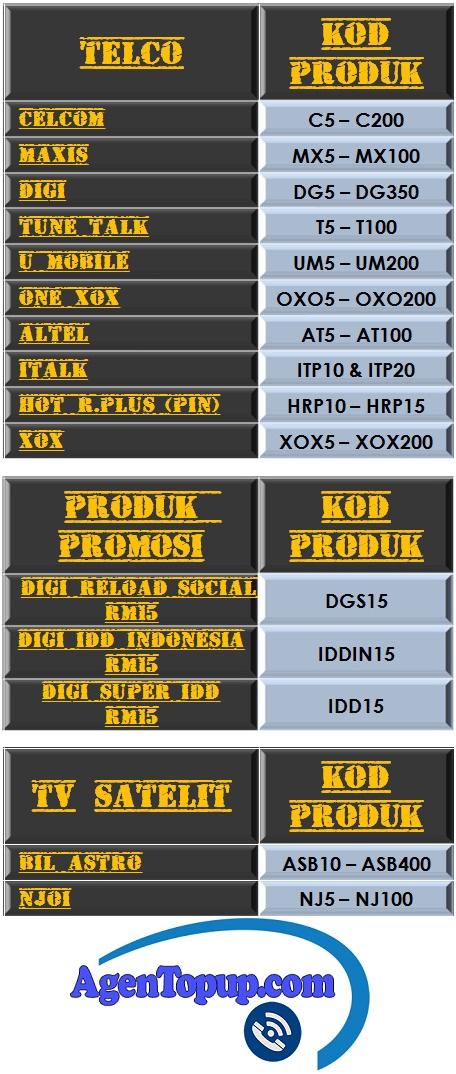 produk-agen-topup